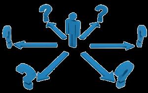 تعمیرات اچ پی و سوالات متداول تعمیرات تخصصی اچ پی